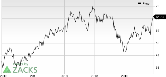 PACCAR (PCAR) Hike Dividend, Boosts Shareholders' Value