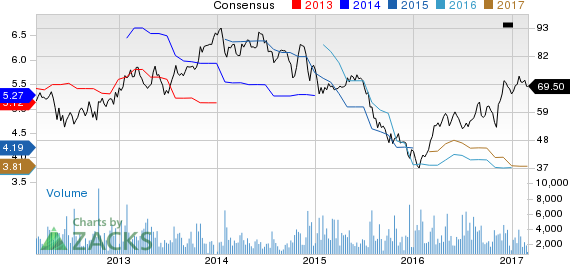 Why Is WESCO (WCC) Down 6.2% Since the Last Earnings Report?