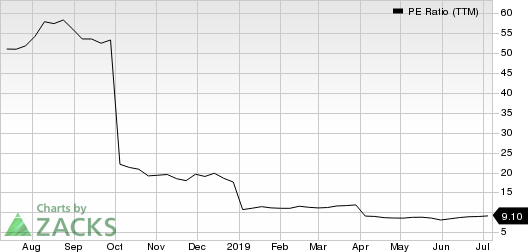Plains Group Holdings, L.P. PE Ratio (TTM)