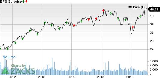 Will Brookfield Infrastructure (BIP) Q2 Earnings Disappoint?