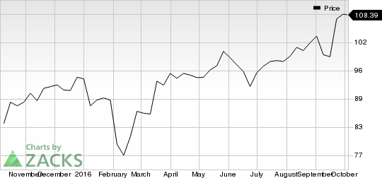 3 Reasons Why Adobe Systems (ADBE) is a Great Momentum Stock