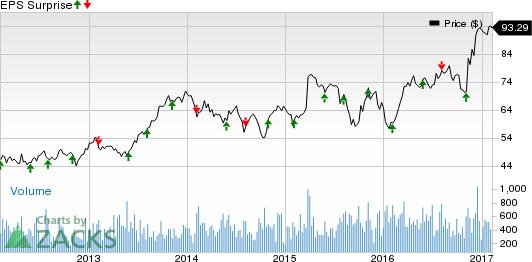 Industrial Stocks' Q4 Earnings on Feb 8: ROLL, IRBT & More