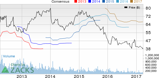 Bed Bath & Beyond (BBBY) Q4 Earnings: Stock to Disappoint?