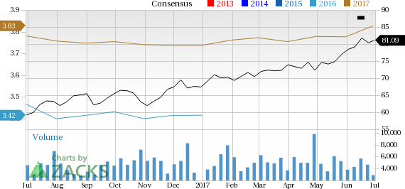 How Canadian National Railway (CNI) Stock Stands Out in a Strong Industry
