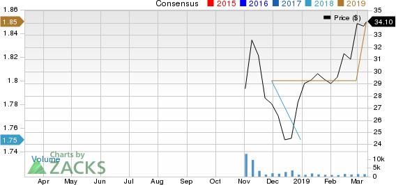 Arcosa, Inc. Price and Consensus