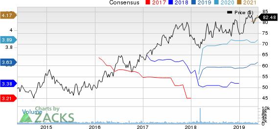 Allete, Inc. Price and Consensus