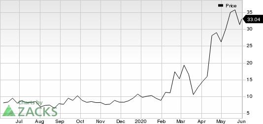 Arcus Biosciences, Inc. Price