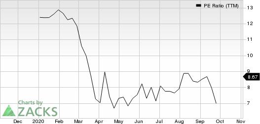 South Plains Financial, Inc. PE Ratio (TTM)
