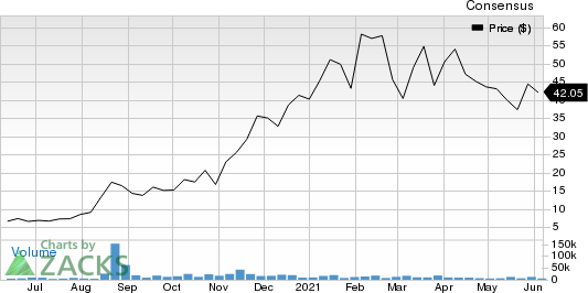 GrowGeneration Corp. Price and Consensus