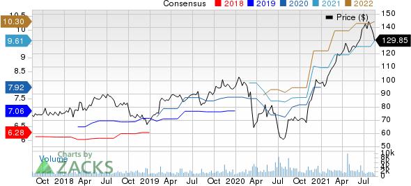 j2 Global, Inc. Price and Consensus