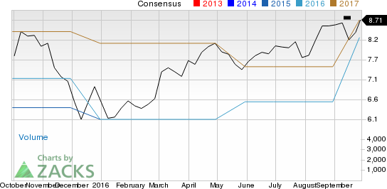 Is Grupo Aval Acciones (AVAL) Stock A Great Combo of Value and Growth?