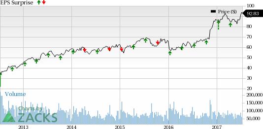 Will JPMorgan's (JPM) Q2 Earnings Dampen Stress Test Cheer?