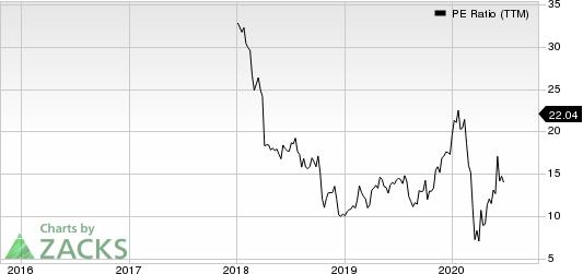 JELDWEN Holding, Inc. PE Ratio (TTM)