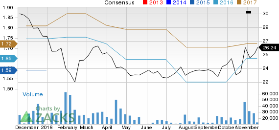 Why Juniper Networks (JNPR) Stock Might be a Great Pick