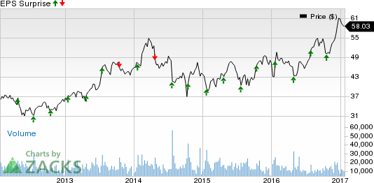 Xilinx (XLNX) to Report Q3 Earnings: What's in the Cards?