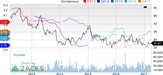 Why Is  FirstEnergy (FE) Up 2% Since the Last Earnings Report?