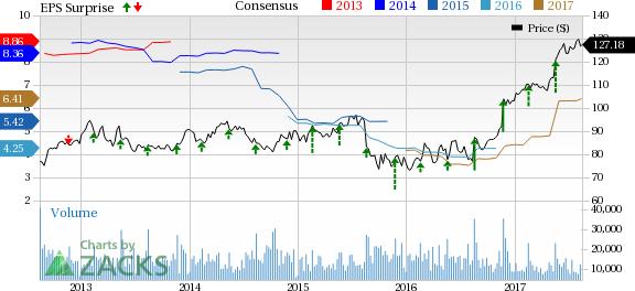 Bartosiak: Trading Deere & Company's (DE) Earnings with Options