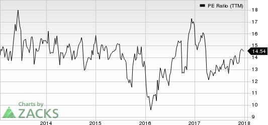 Morgan Stanley PE Ratio (TTM)