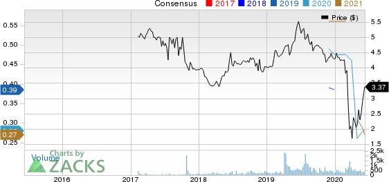 Sachem Capital Corp. Price and Consensus
