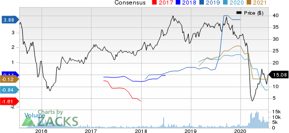 Crestwood Equity Partners LP Price and Consensus