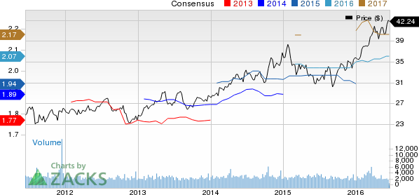 Avista Hits 52-Week High on Investments, Financial Strength