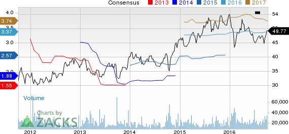 Carnival Well Poised on Solid Q3 Results & Growth Prospects