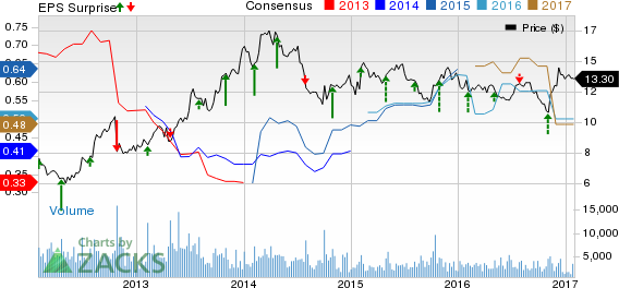 NY Times (NYT) Q4 Earnings: What Factors Are at Play?