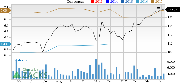 Is Stanley Black & Decker (SWK) Stock a Solid Choice Right Now?