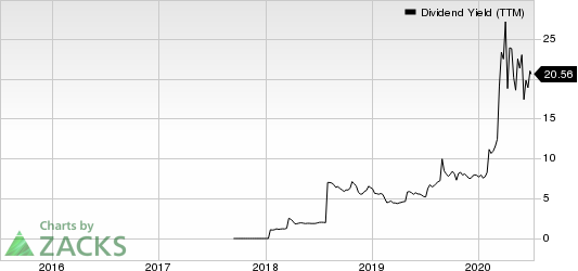 Micro Focus International PLC Sponsored ADR Dividend Yield (TTM)