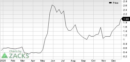 Remark Holdings, Inc. Price