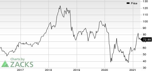 Valero Energy Corporation Price