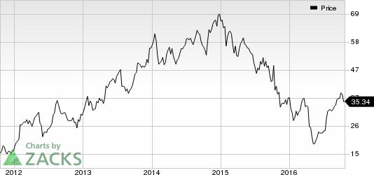 Seagate Technology (STX) Beat Q1 Earnings & Revenues