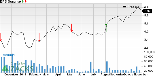 Why Earnings Season Could Be Great for Avon Products (AVP)