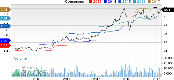 Why Is Total System (TSS) Up 6.4% Since the Last Earnings Report?