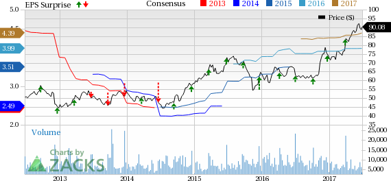 Darden (DRI) Tops Q4 Earnings on Sales Growth, Ups Dividend