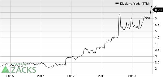 Nielsen Holdings Plc Dividend Yield (TTM)
