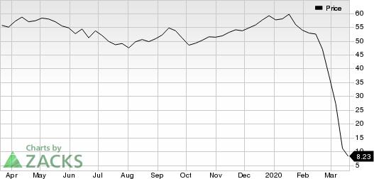 Norwegian Cruise Line Holdings Ltd. Price