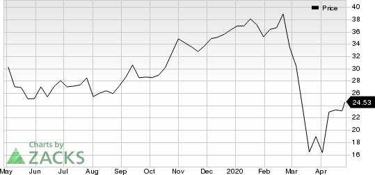 Colfax Corporation Price