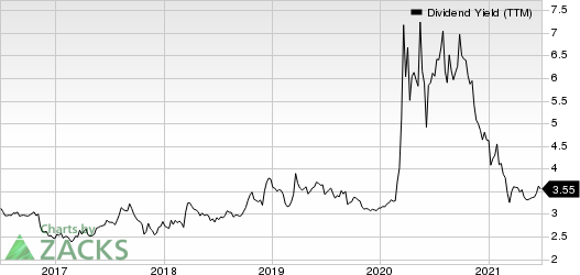 Financial Institutions, Inc. Dividend Yield (TTM)