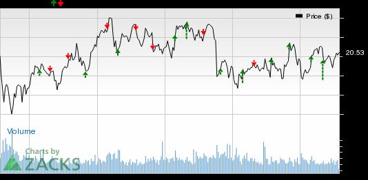 Construction Stocks Earnings on Aug 1: AEGN, TREX, UCP, VMC