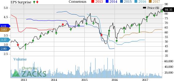 DuPont's (DD) Q2 Earnings & Revenues Trounce Estimates