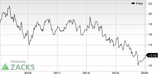 Publicis Groupe SA Price