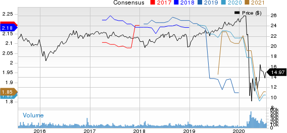 STARWOOD PROPERTY TRUST, INC. Price and Consensus