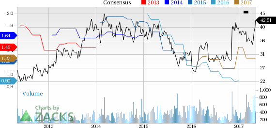 Sun Hydraulics (SNHY) Tops Q1 Earnings & Sales, Keeps View