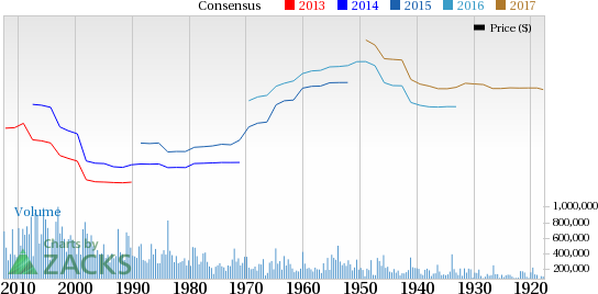 Can Henry Schein (HSIC) Spring a Surprise in Q2 Earnings?