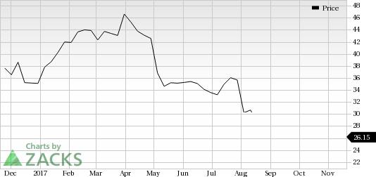 Viacom Inc Viab Jumps Stock Rises 104 Nasdaq