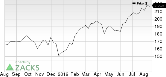 Stryker Corporation Price and Consensus