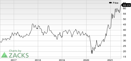 General Motors Company Price