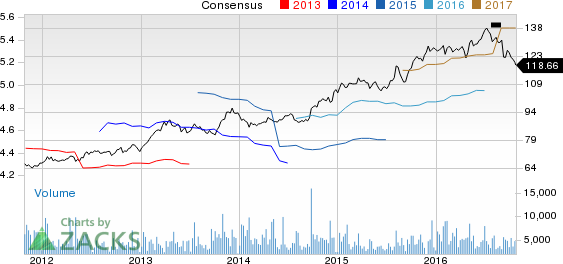 Clorox (CLX) Q1 Earnings: Can the Stock Get Back on Track?