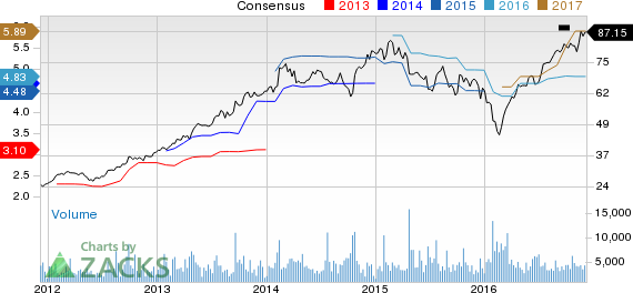 Packaging Corporation Hits 52-Week High: What's Driving It?
